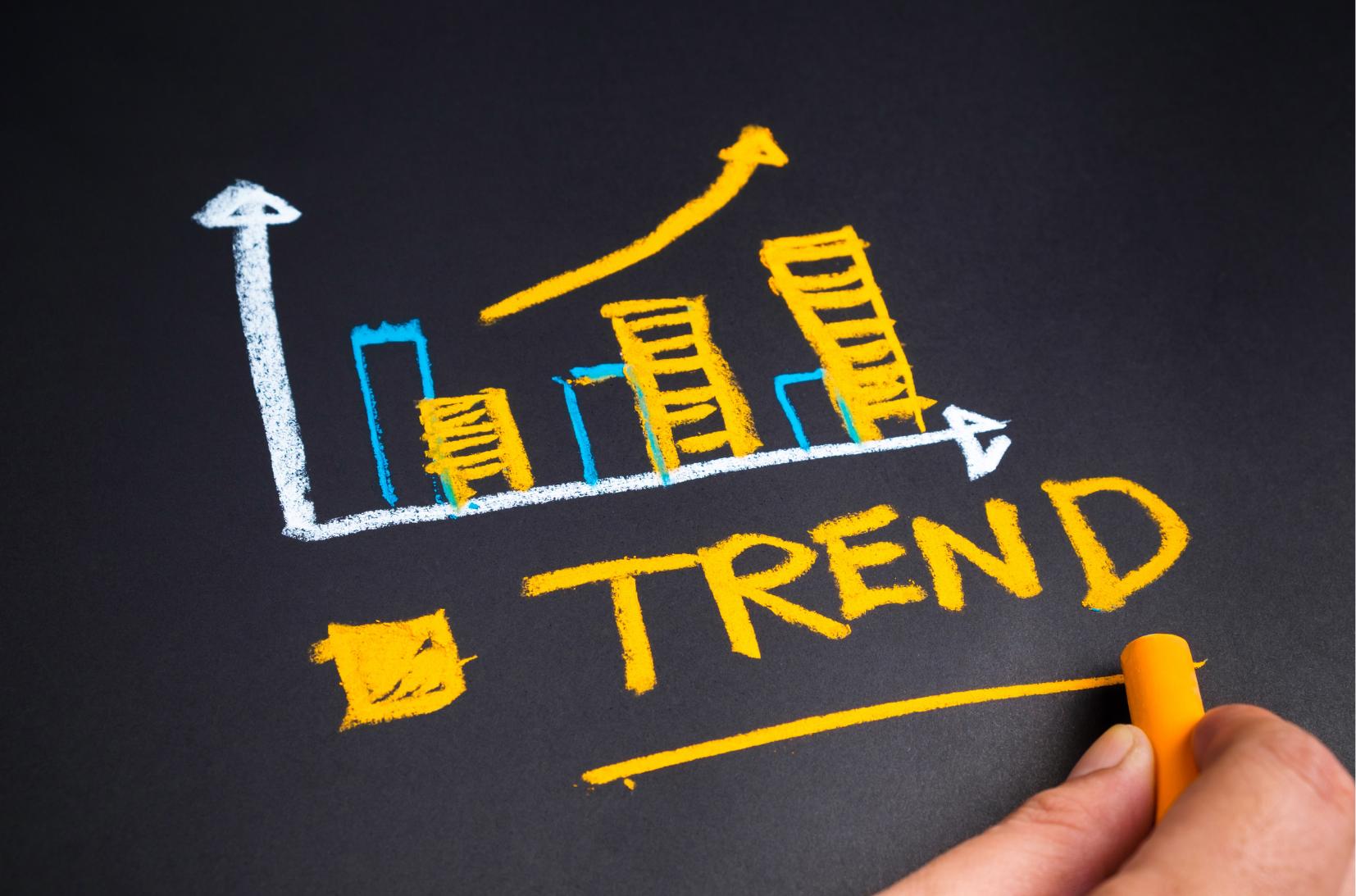 De trend van Crowdfunding: Facts & Figures